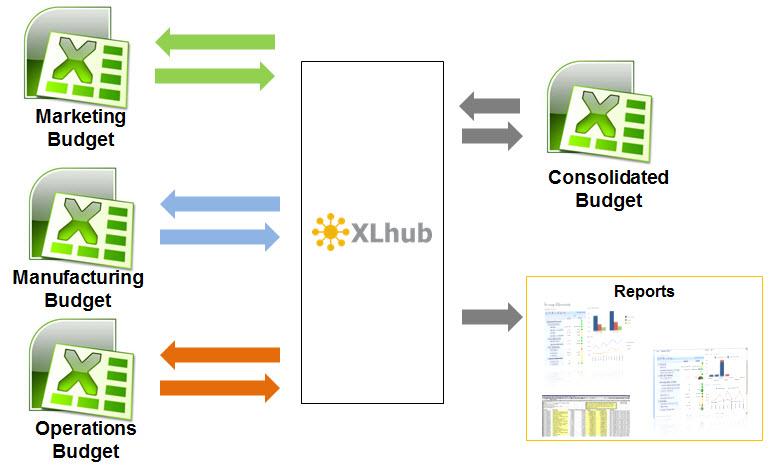 Excel Aficionado Talks Excel and XLhub